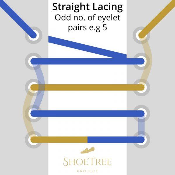 straight lacing dress shoes odd eyelets